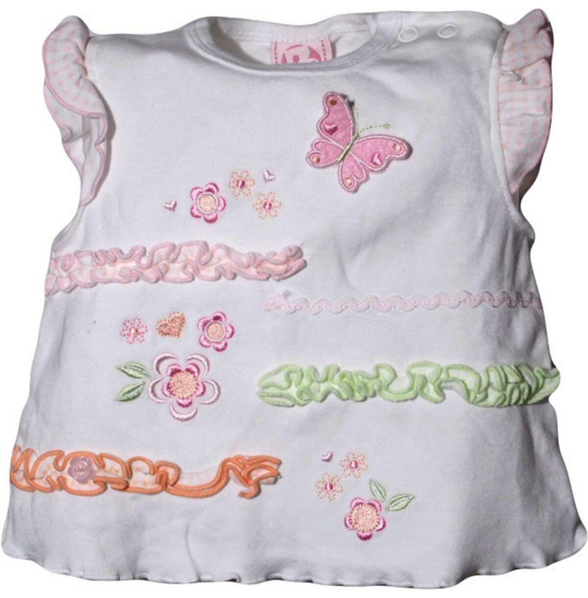 Használt ruha   Outlet szűrése  Nem  Lány e7f3d12894